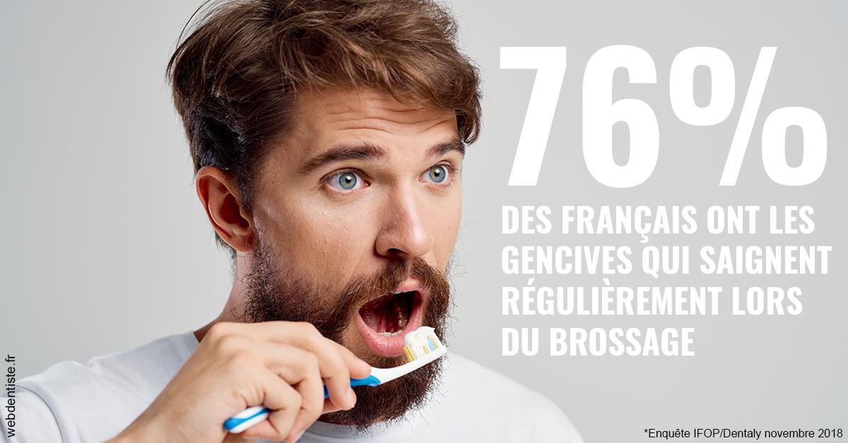 https://dr-bentitou-lothaire-ghislaine.chirurgiens-dentistes.fr/76% des Français 2
